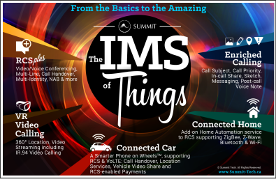 The IMS of Things for IoT